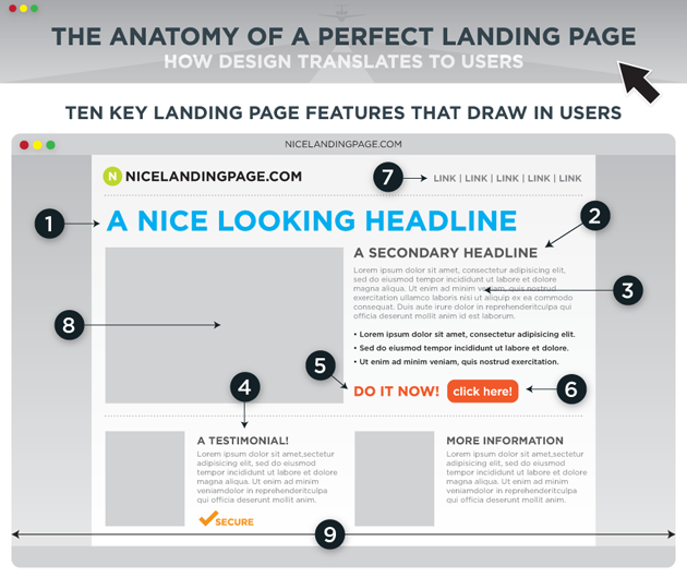 LandingPage-Infographic1.png.pagespeed.ce.m_An45HNTs.png