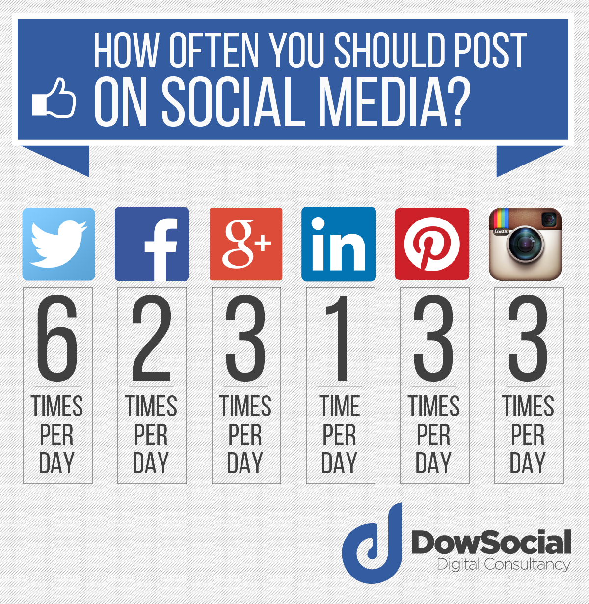 How-Often-You-Should-Post-On-Social-Media-Platforms.png