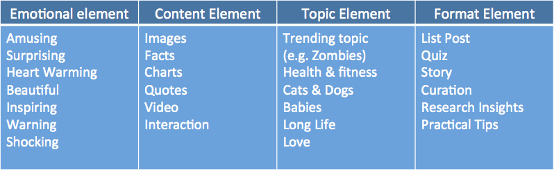 viral-elements.png
