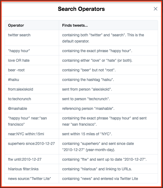 Twitter Search Operators