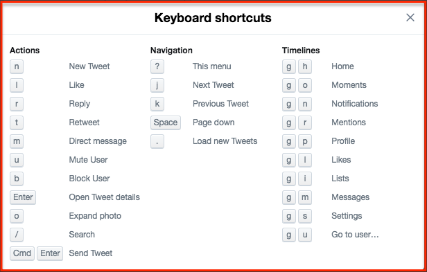Browse Twitter With Keyboard Shortcuts