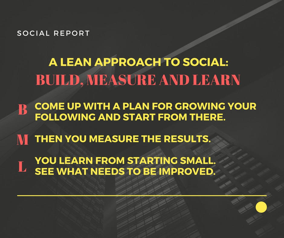 Building A Soclal Presence With A Lean Mindset