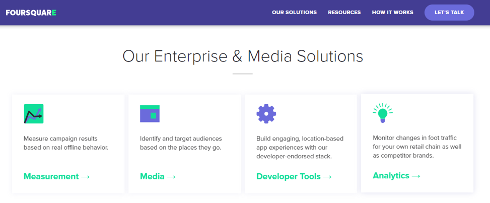 Foursquare Media Solutions