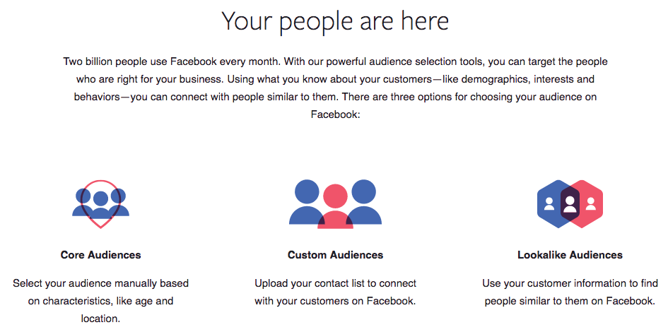 Facebook Audience Targeting Options