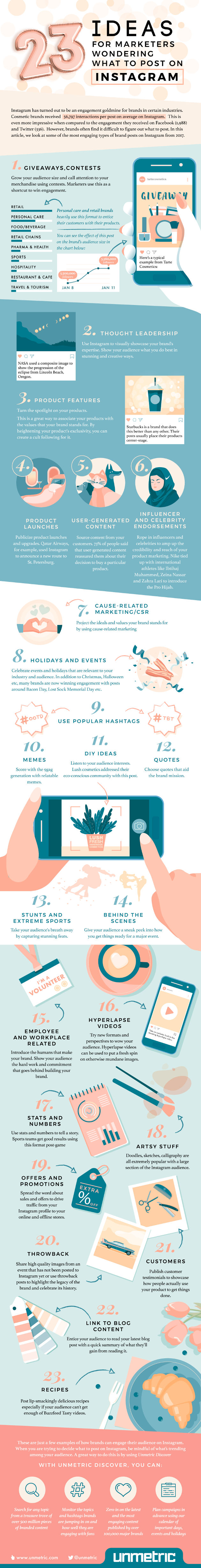 23 Instagram Ideas for Marketers