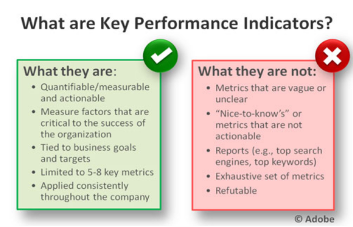 The importance of KPIs